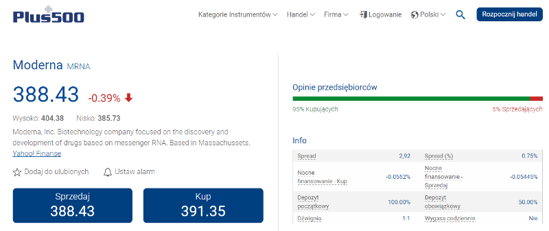 Kontrakt CFD na akcje Moderna u brokera Plus500