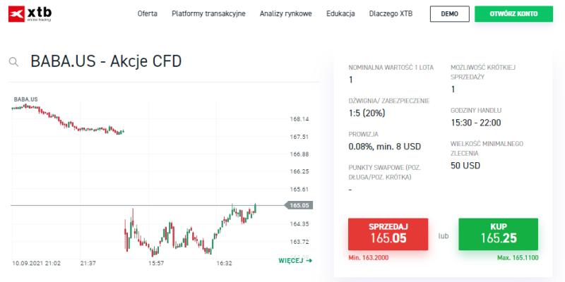 Dom maklerski XTB - kontrakt CFD na akcje Alibaba